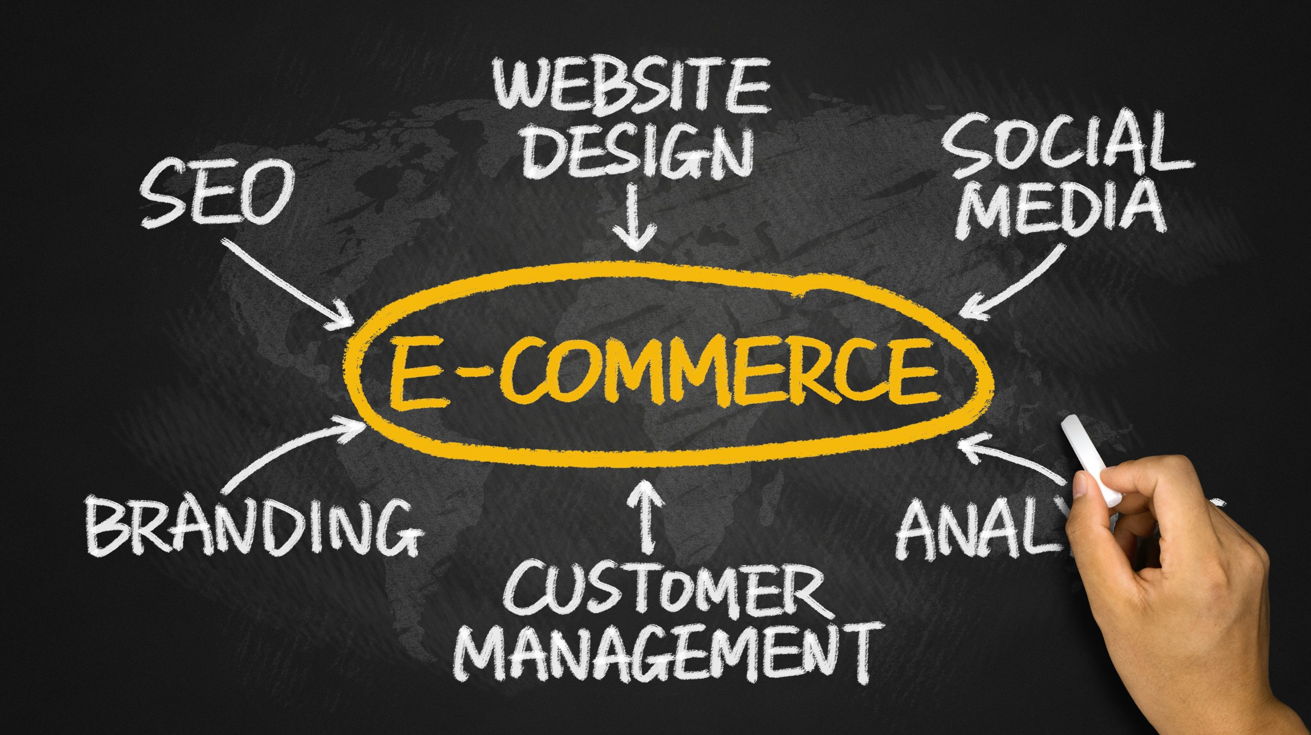 Why choose us for e-commerce web development